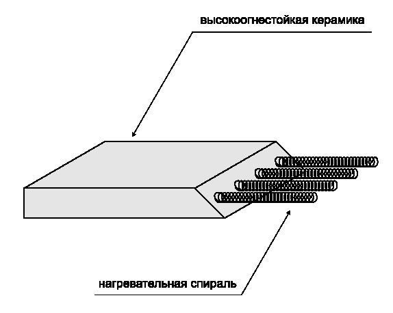 Чертеж керамического плоского нагревателя