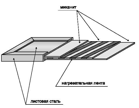 Чертеж металлического плоского нагревателя