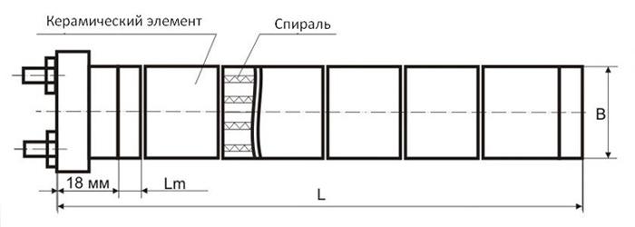 Овальный воздушный керамический ТЭН
