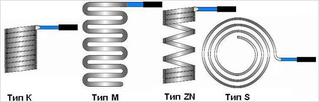Возможные варианты изгиба нагревателя